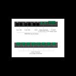 Contrôleur Led DMX OLED 32x3A