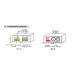 LED CONTROLLER DMX TO DIGI – LT-DMX-1809