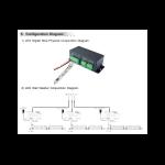 LED CONTROLLER DMX TO DIGI – LT-DMX-2801