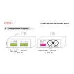 LED CONTROLLER DMX TO DIGI – LT-DMX-3001