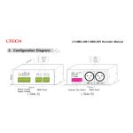 LED CONTROLLER DMX TO DIGI – LT-DMX-9813